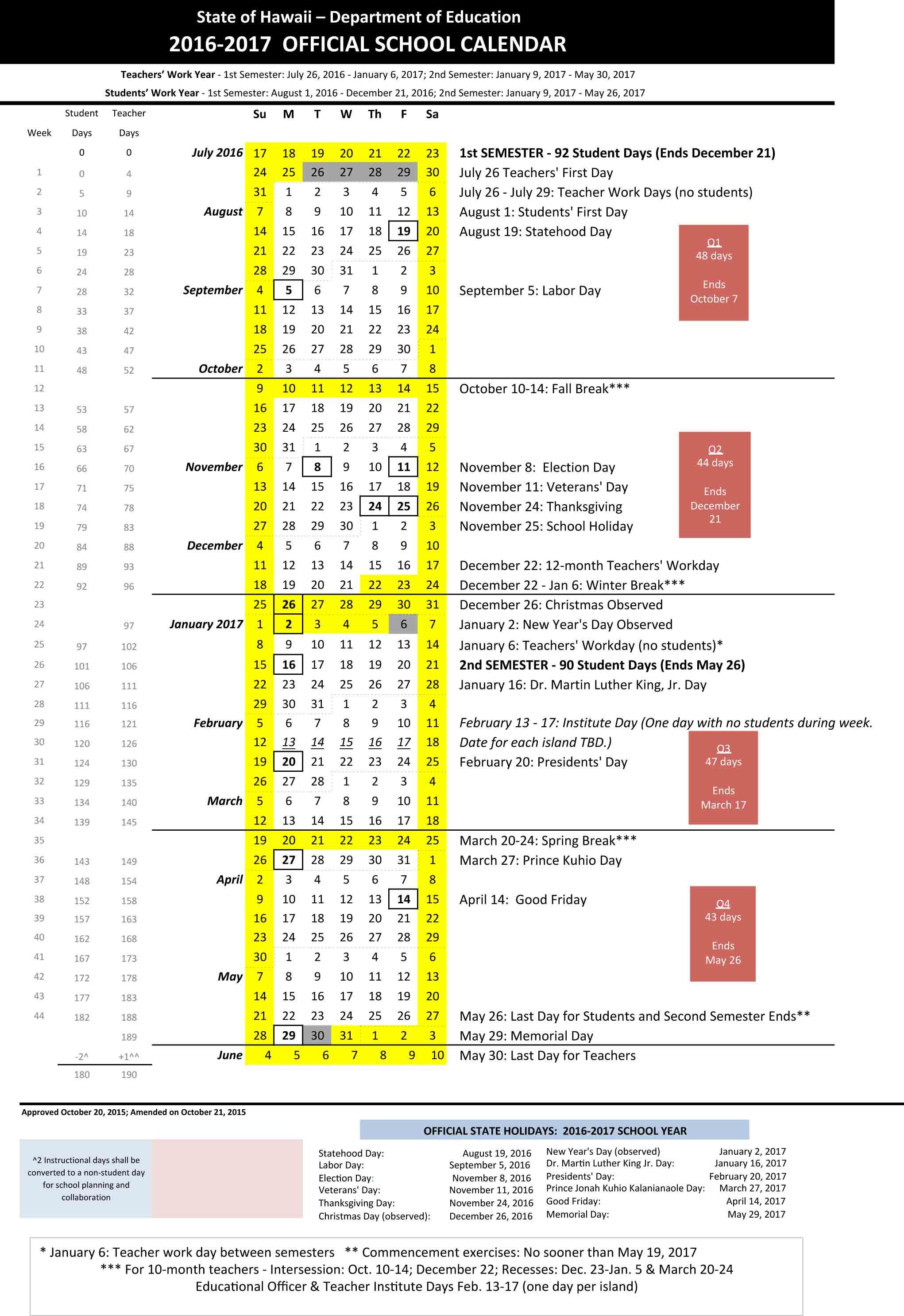 2016 17 State Of Hawaii Doe School Calendar - Maui Family Pertaining To Doe State Of Hawaii School Calendar