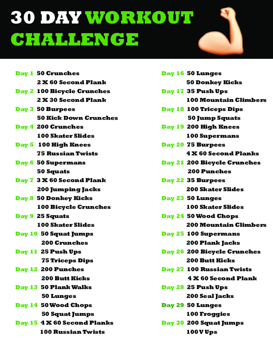 2020 30 Day Workout Plan – Fillable, Printable Pdf & Forms In 30 Day Push Up Challenge Printable Pdf