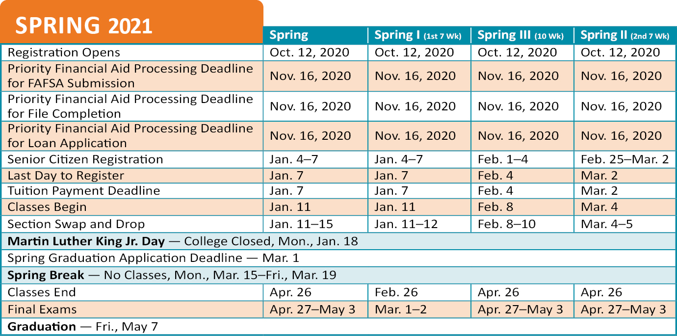 Academic Calendar | Technical College Of The Lowcountry With Regard To Arizona State University School Calendar 2021
