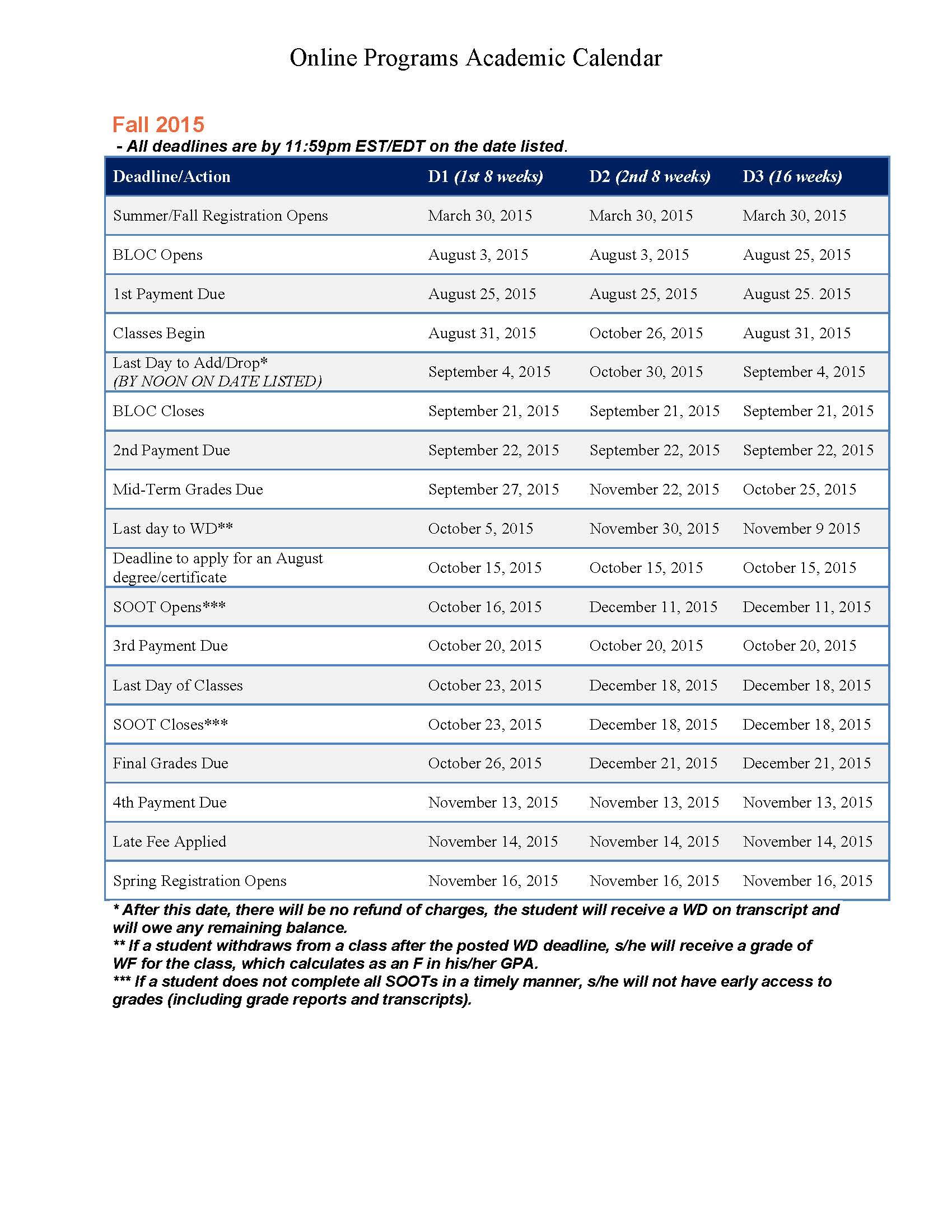 Academic Policies And Procedures - Utica College - Acalog Acms™ with regard to Indiana Weselyn Online Studies Calendar