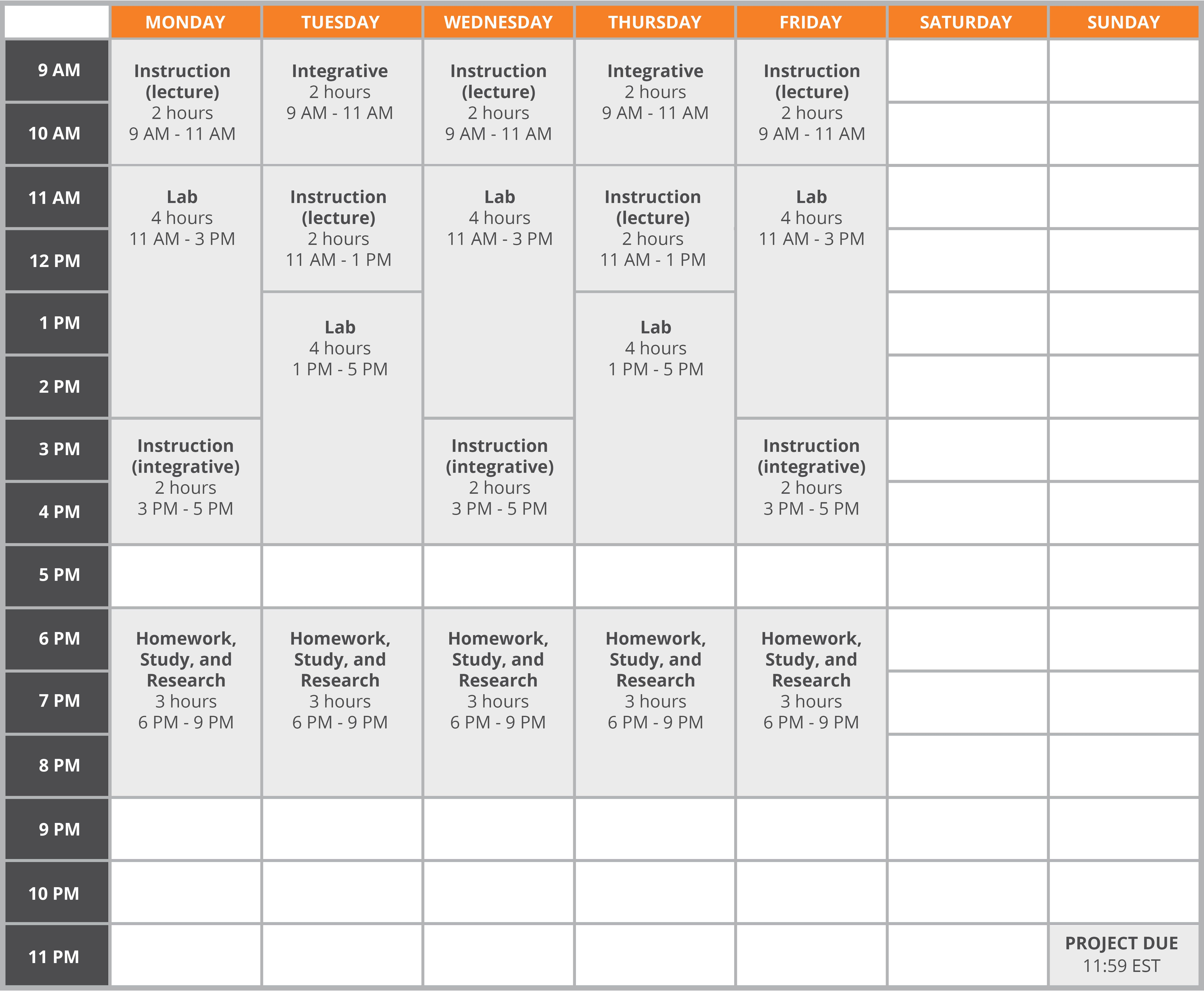 Activity 3: Immersive Learning - Content - Classes - Fso For Full Sail University Class Schedule