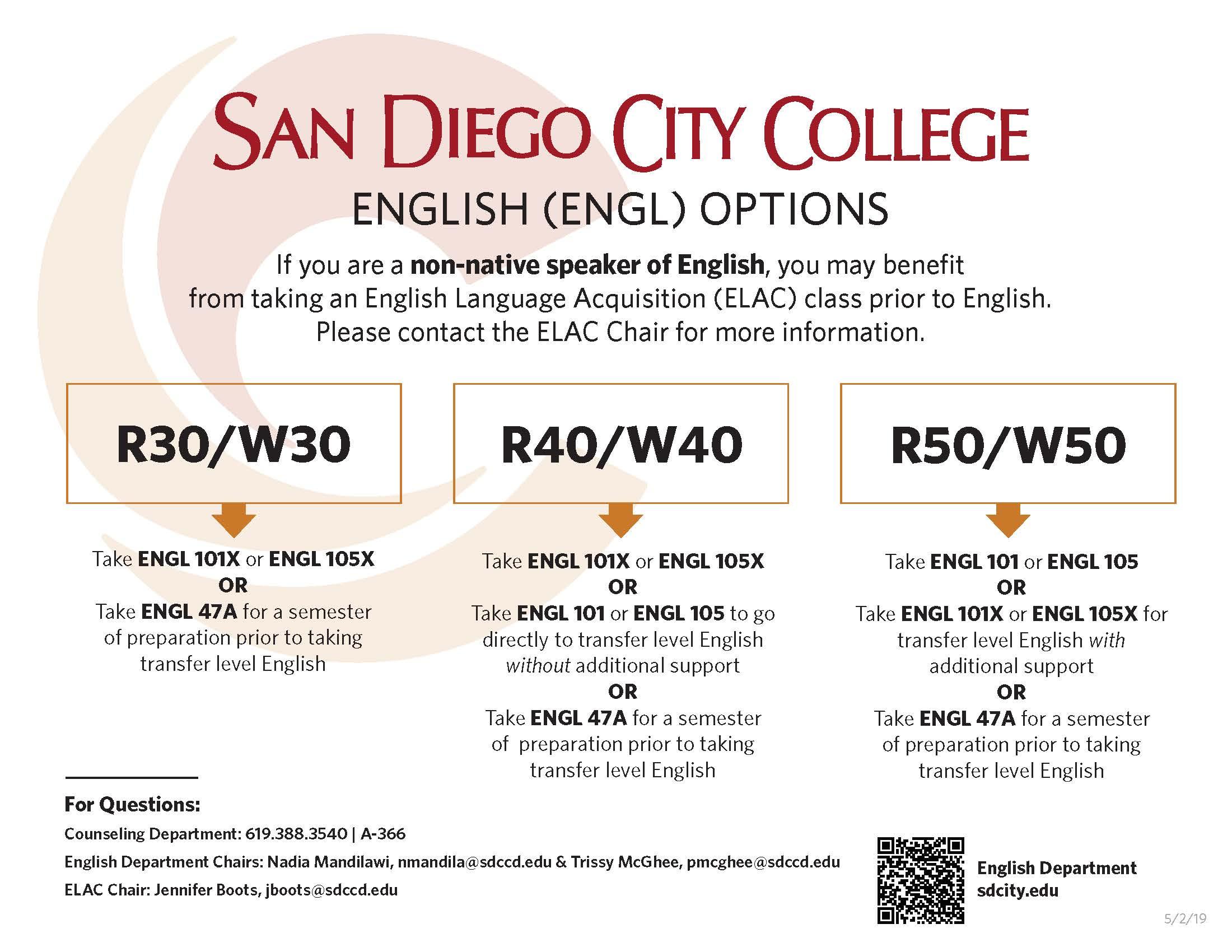 Assessment Pertaining To San Diego City College Caendar