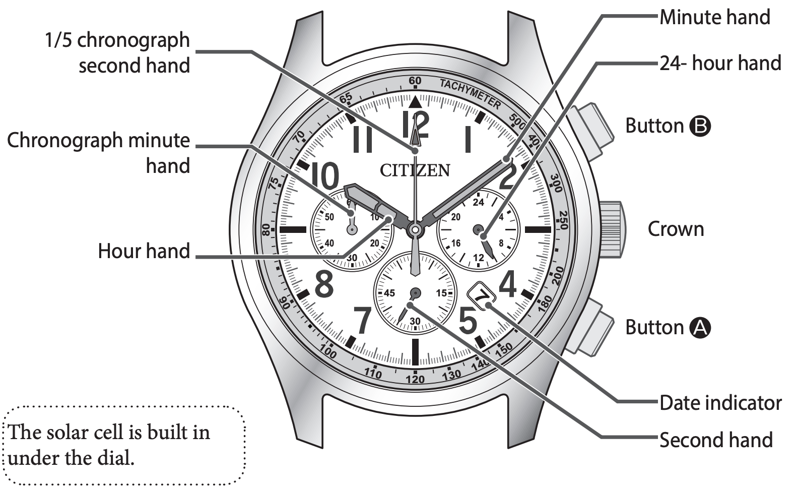 B620 Manual – Citizen pertaining to Citizen Eco Drive Chronograph Wr100 Manual