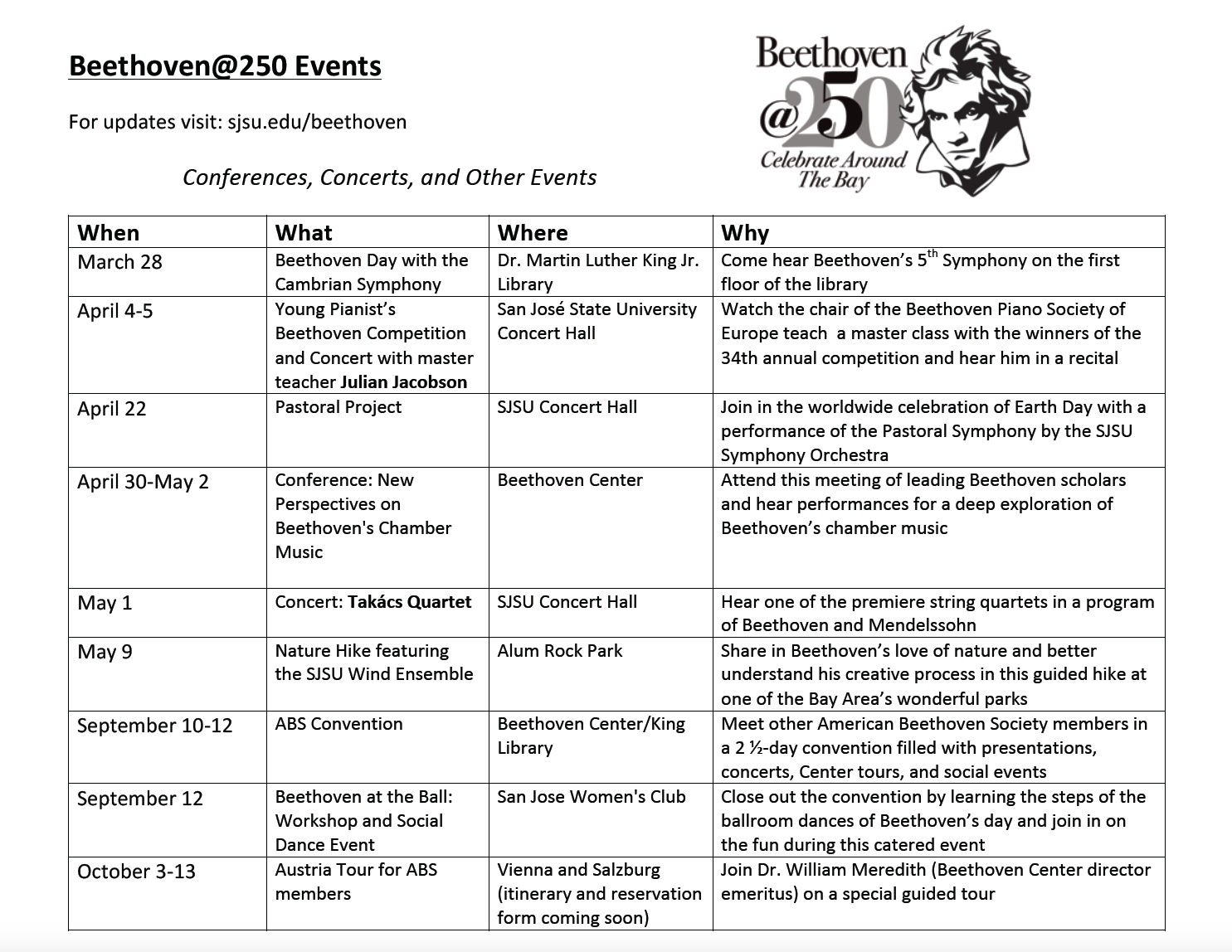 Beethoven@250 Celebration | Beethoven Center | San Jose In San Jose Conventions Center Calendar