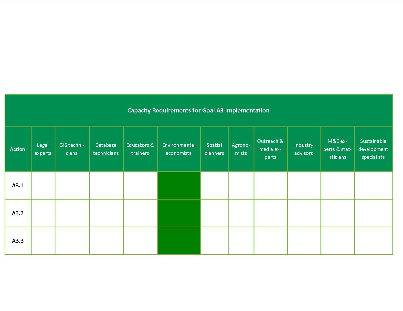 Belize   Sixth National Report   Clearing House Mechanism Inside Palm Beach County School Calendar 2015/2020