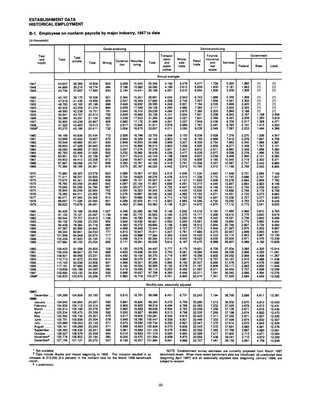"Bureau"" Df Lalw^l^t Stic.s,pnuary1999., ' "" Aih Iual In Aiken County Public School District Calendar 2021 2020"