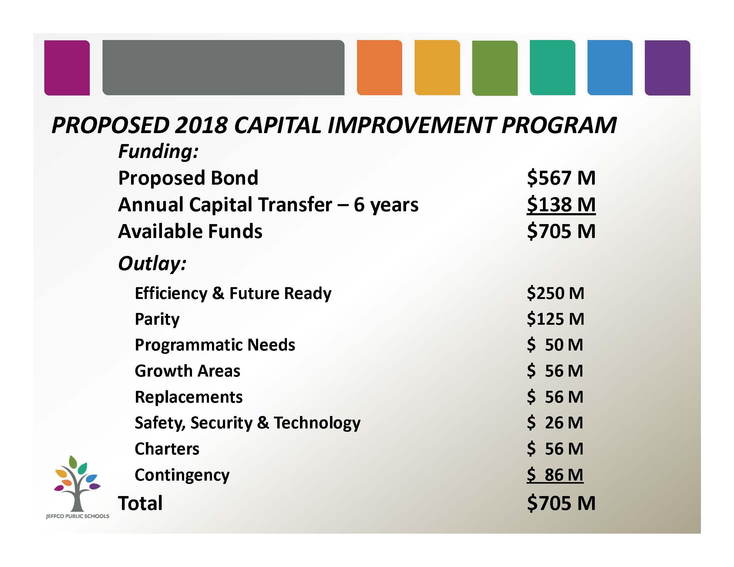 Capital Improvements - Jeffco Public Schools In Jefferson County Colorado Schools Calendar