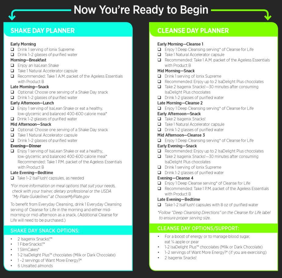 Checklist   Isagenix 30 Day Cleanse, Isagenix Cleanse Throughout Isagenix Shake Day Schedule Printable