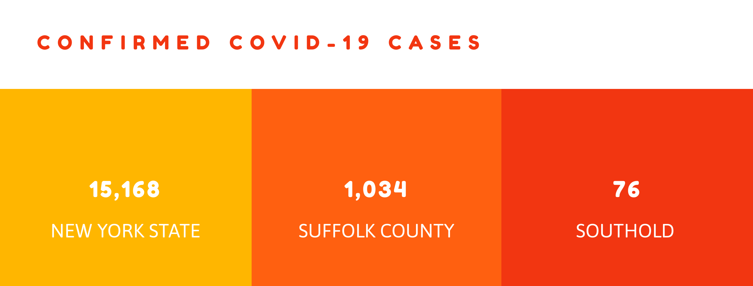 Coronavirus On North Fork: Live Updates From Times Review Pertaining To When Is Spring Break For Suffolk Community College