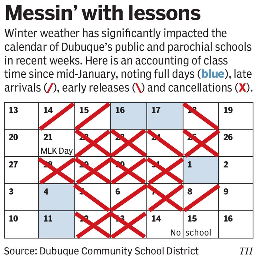 Corrected: Record Number Of Cancellations Prompts 25 Minute In Dubuque Community School Calandar