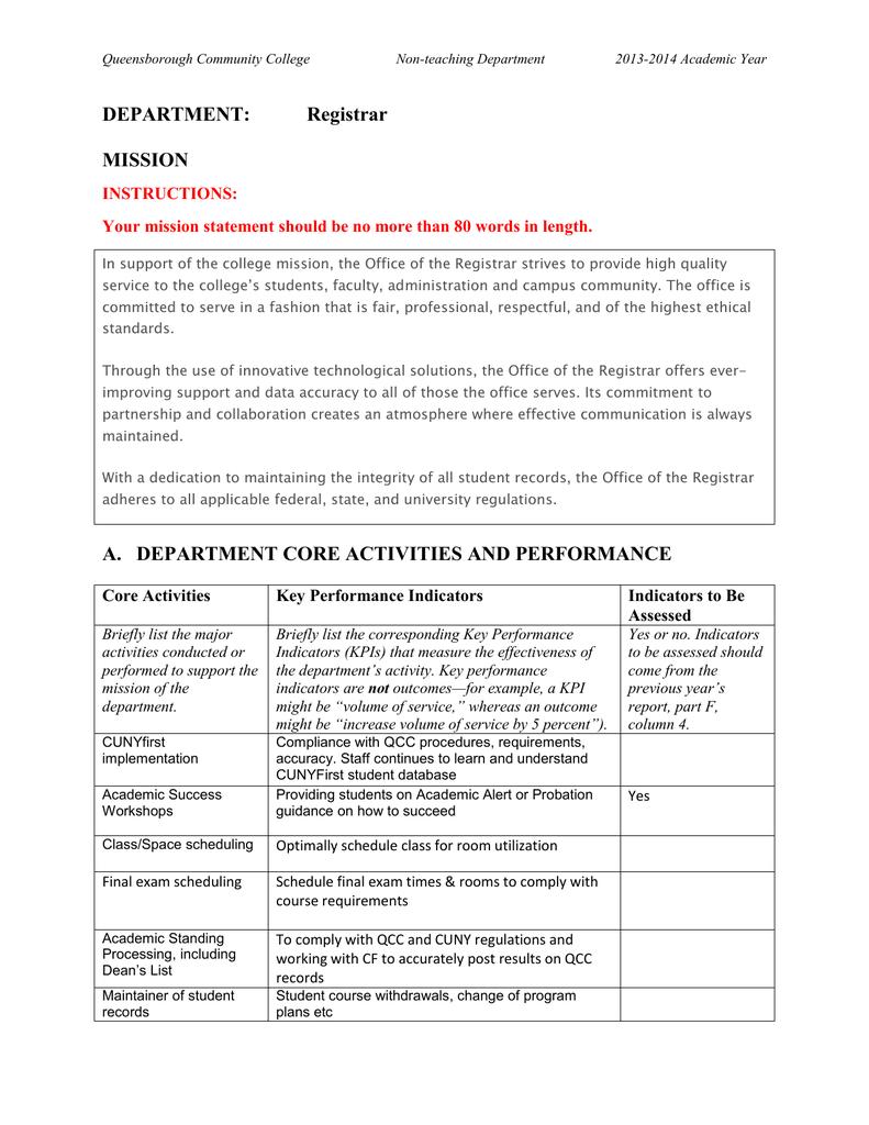 Department: Registrar Mission Regarding Queensborough Community College Academic Calendar