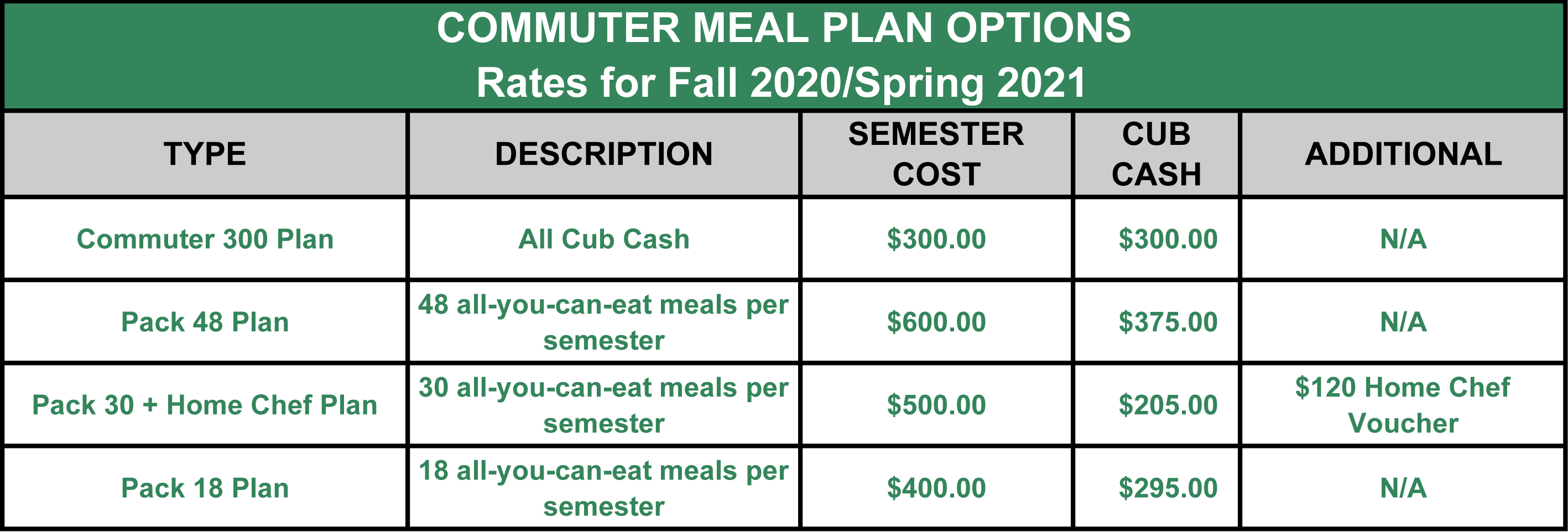 Dining Services In Southeastern Louisiana University Spring 2021 Semester Dates