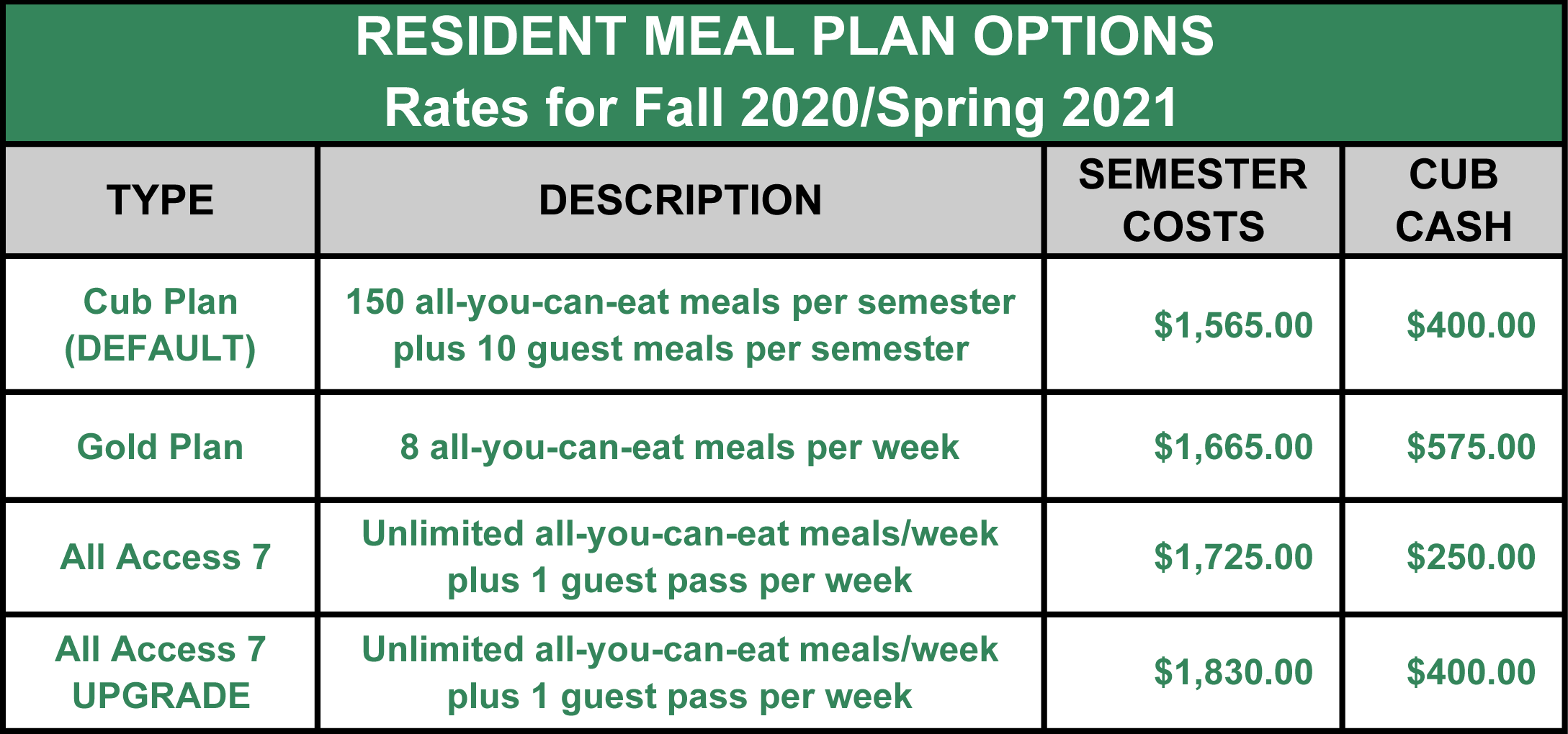 Dining Services Intended For Southeastern Louisiana University Spring 2021 Semester Dates