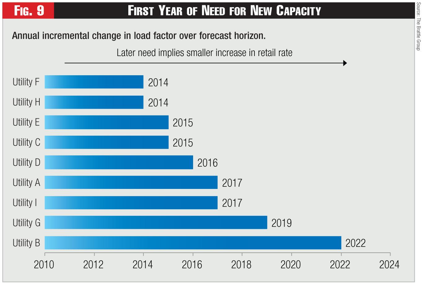 Fortnightly - Strategy & Planning With Berkeley County Sc School.calendar 2021 2020