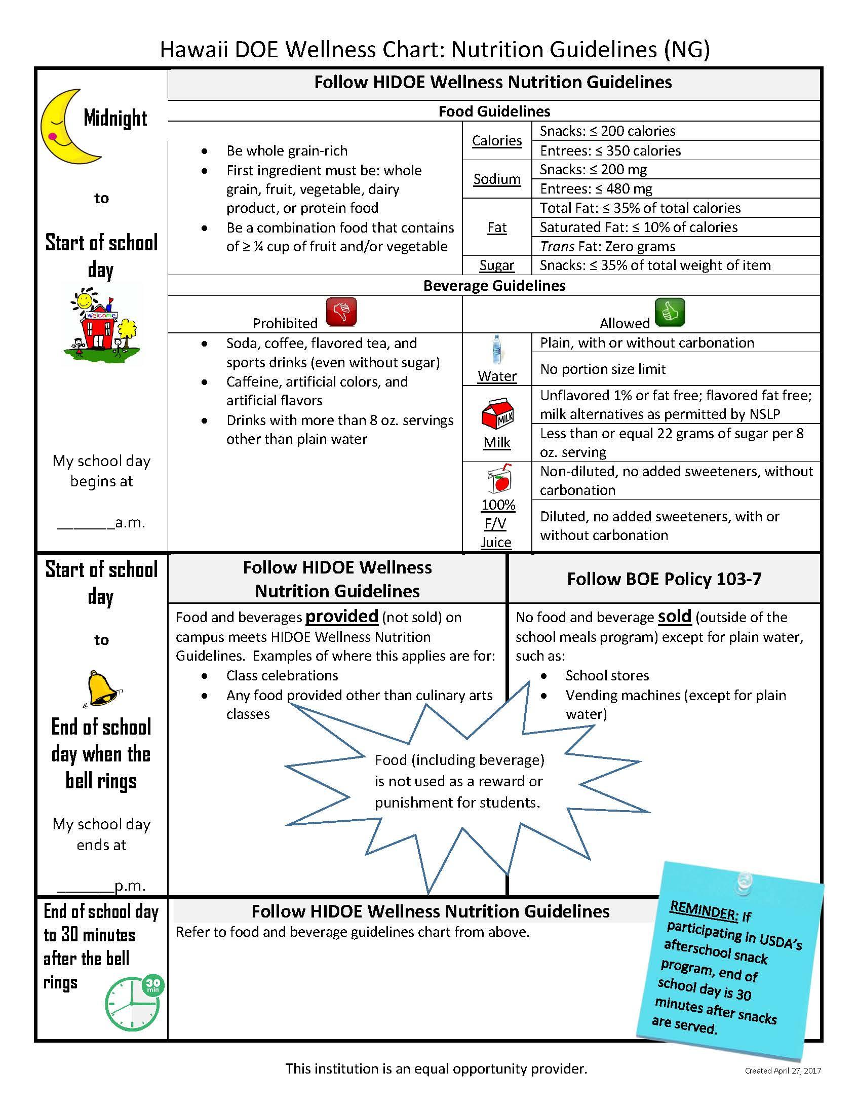 Hawaii Doe   Nutrition Guidelines For Food, Beverages Pertaining To Doe State Of Hawaii School Calendar