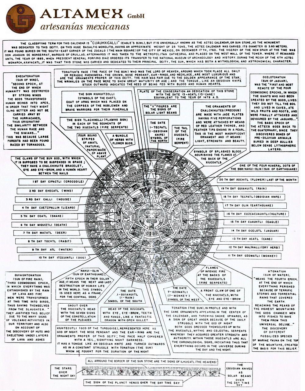 How To Read The Aztec Callender | Aztec Calendar, Mayan pertaining to How To Read Aztec Calendar