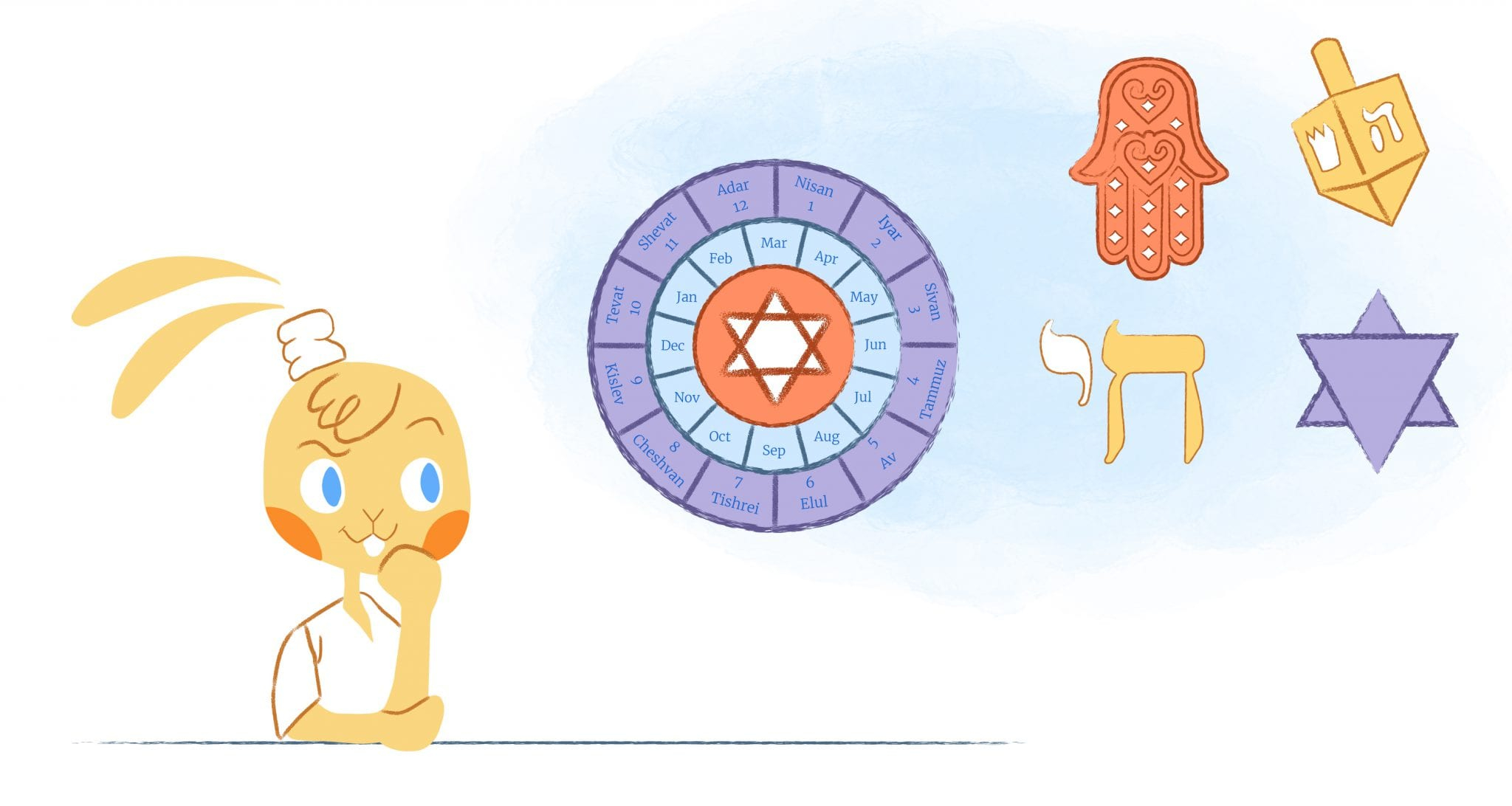 Introduction To The Hebrew Calendar: 12 Facts You Should Throughout What Year Is It According To Jews