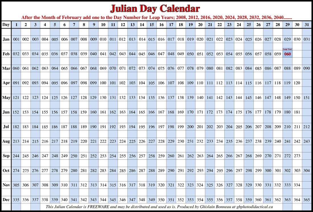 Julian Calendar | Templates Free Printable Within Convert Julian Date 2 025 To Calendar Date