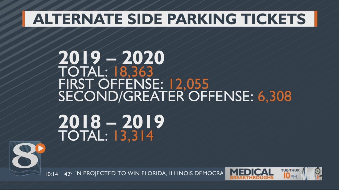 La Crosse Police Hand Out Thousands More Alternate Side Regarding Alternate Side Parking 2020 Calendar