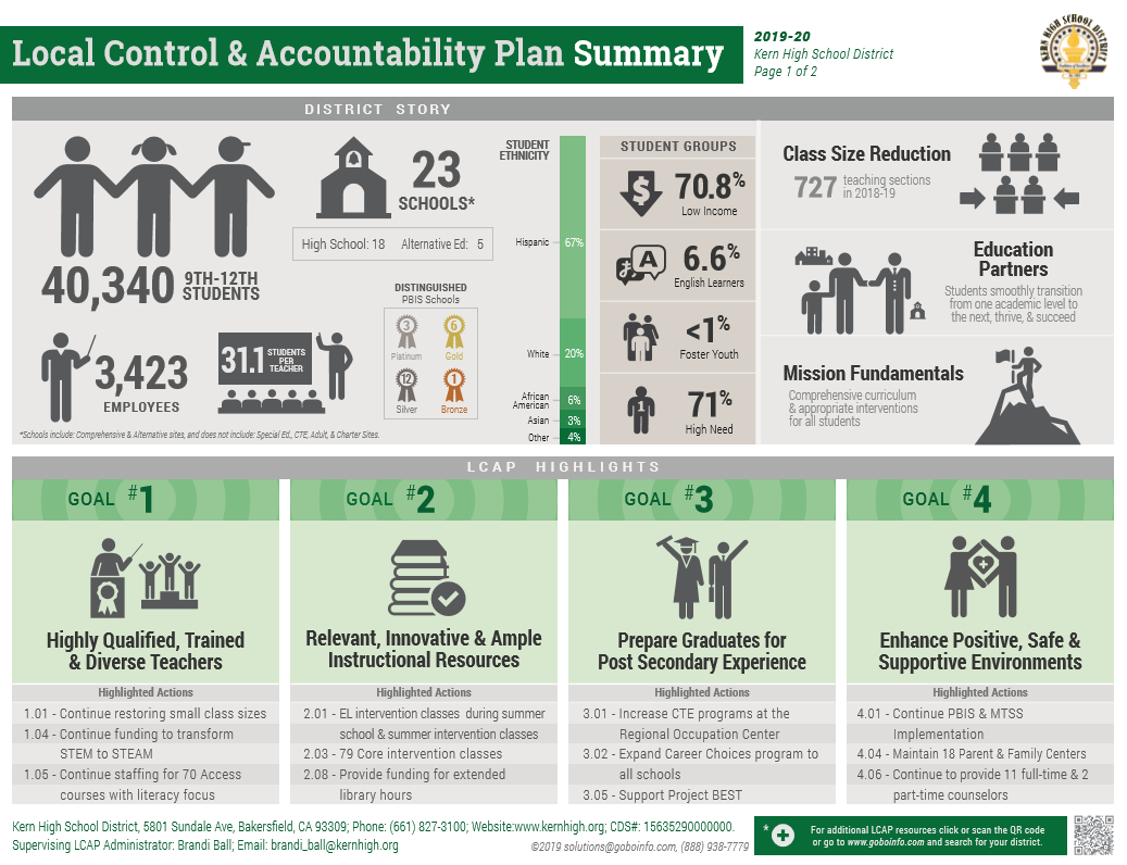 Local Control Accountabily Plan (Lcap) - Instruction Regarding Kern County Family Court Calendar