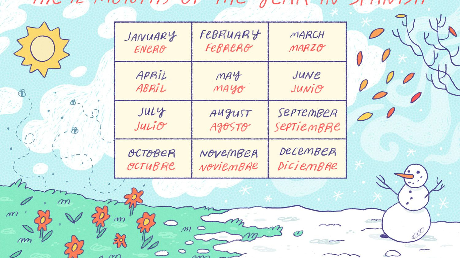 Months Of The Year In Spanish Within Traditional Mexican Calendar Names