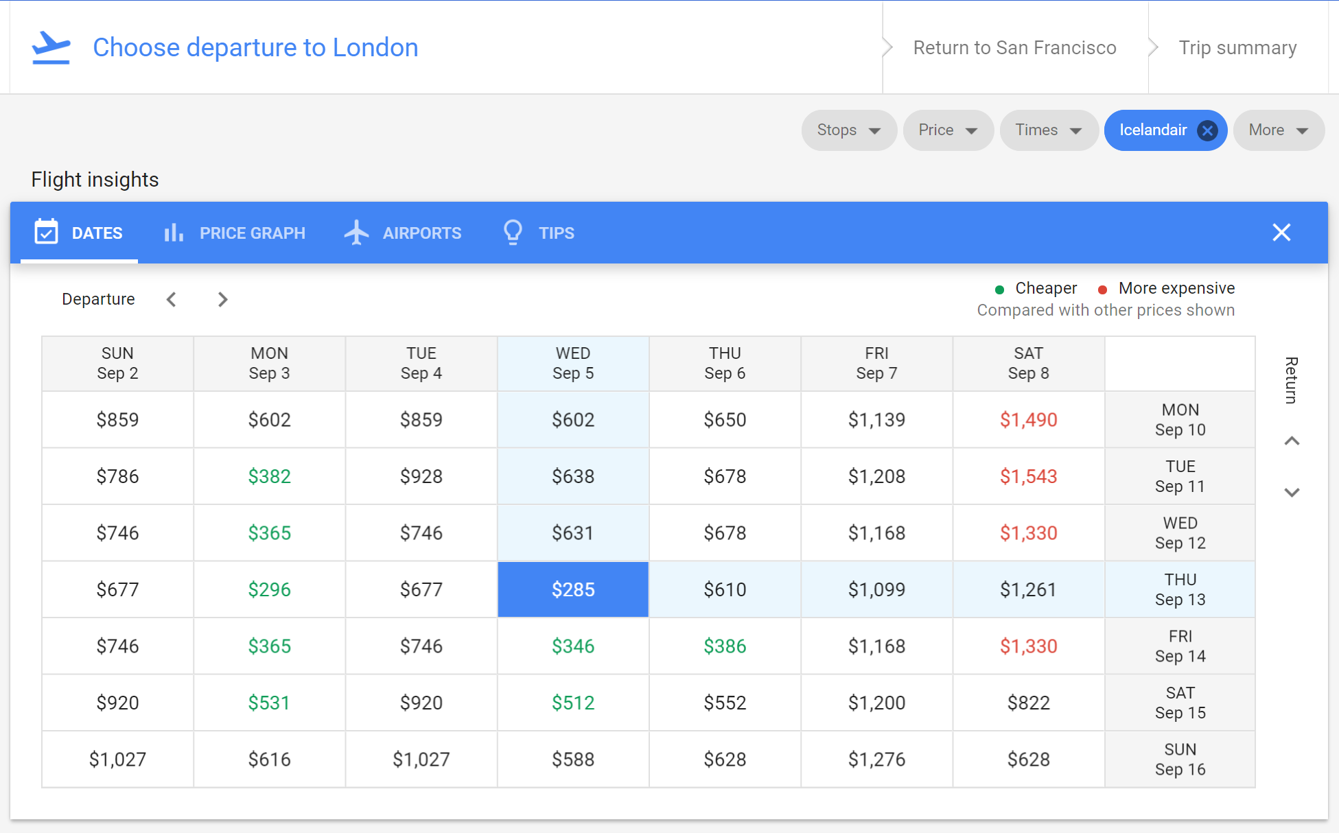 Navigating New Google Flights Fare Calendar, Fare Matrix And With Regard To Frontier Airlines Low Fare Calendar