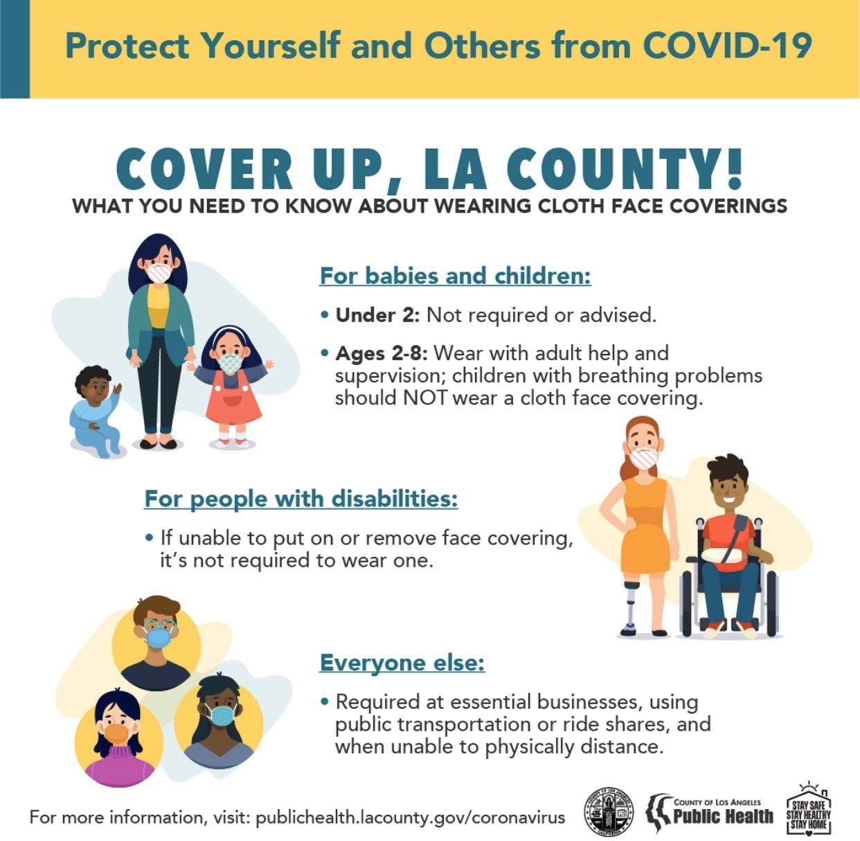 Novel Coronavirus Updates With Los Angeles County Court Cite Back Caalender