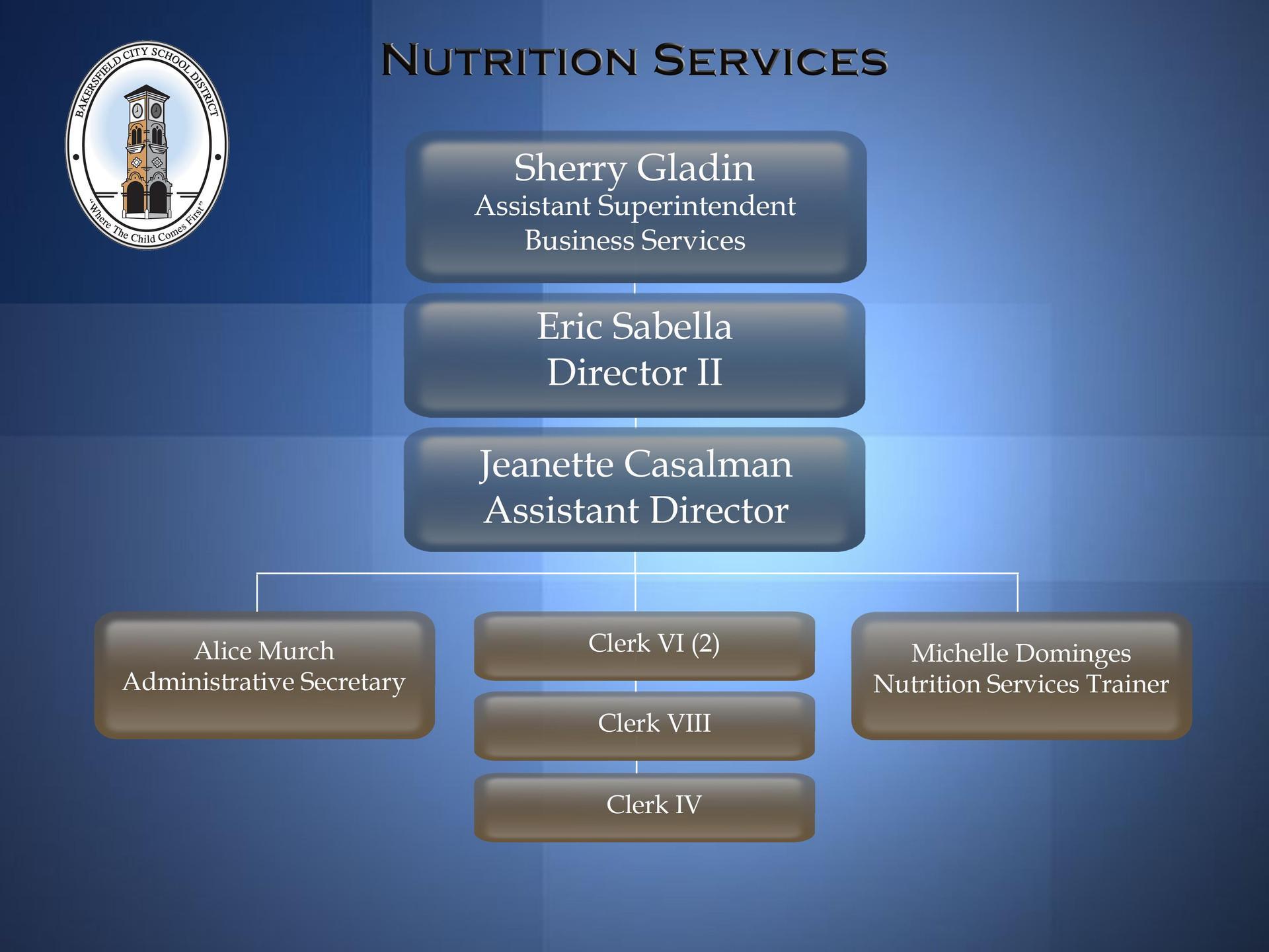 Nutrition Services – District Departments – Bakersfield City In Bakersfield City School District Holiday Schedule 2020