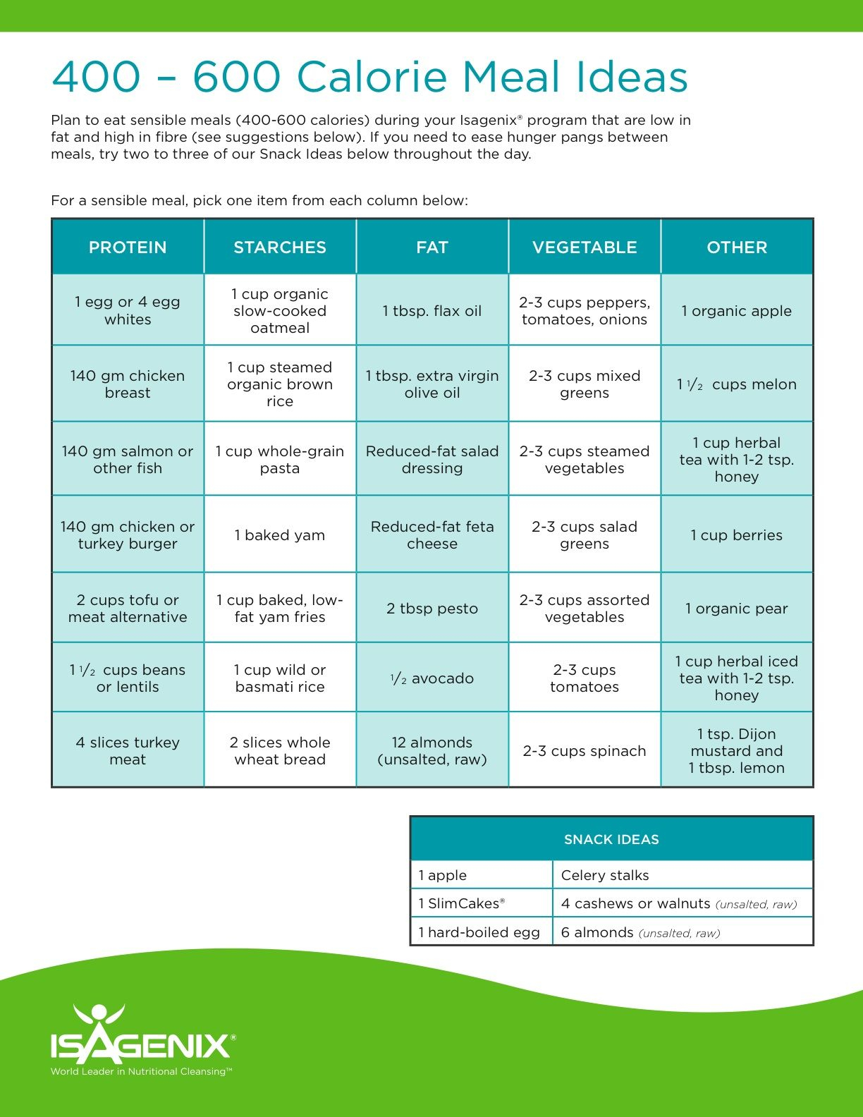 Prepping For My Isagenix 9 Day Cleanse! Shannon's Kitchen In Isagenix Cleanse Day Schedule Printable