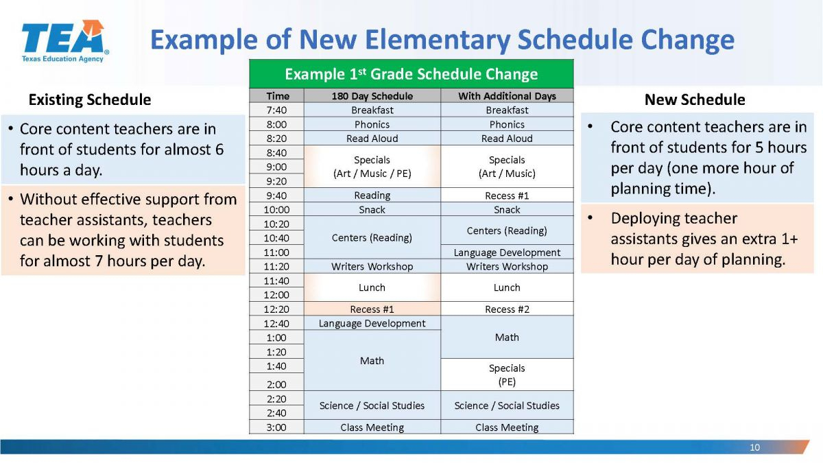 Remodeling The School Year | Texas Classroom Teachers Within Proprosed 2021 Fort Worth Isd Calendar