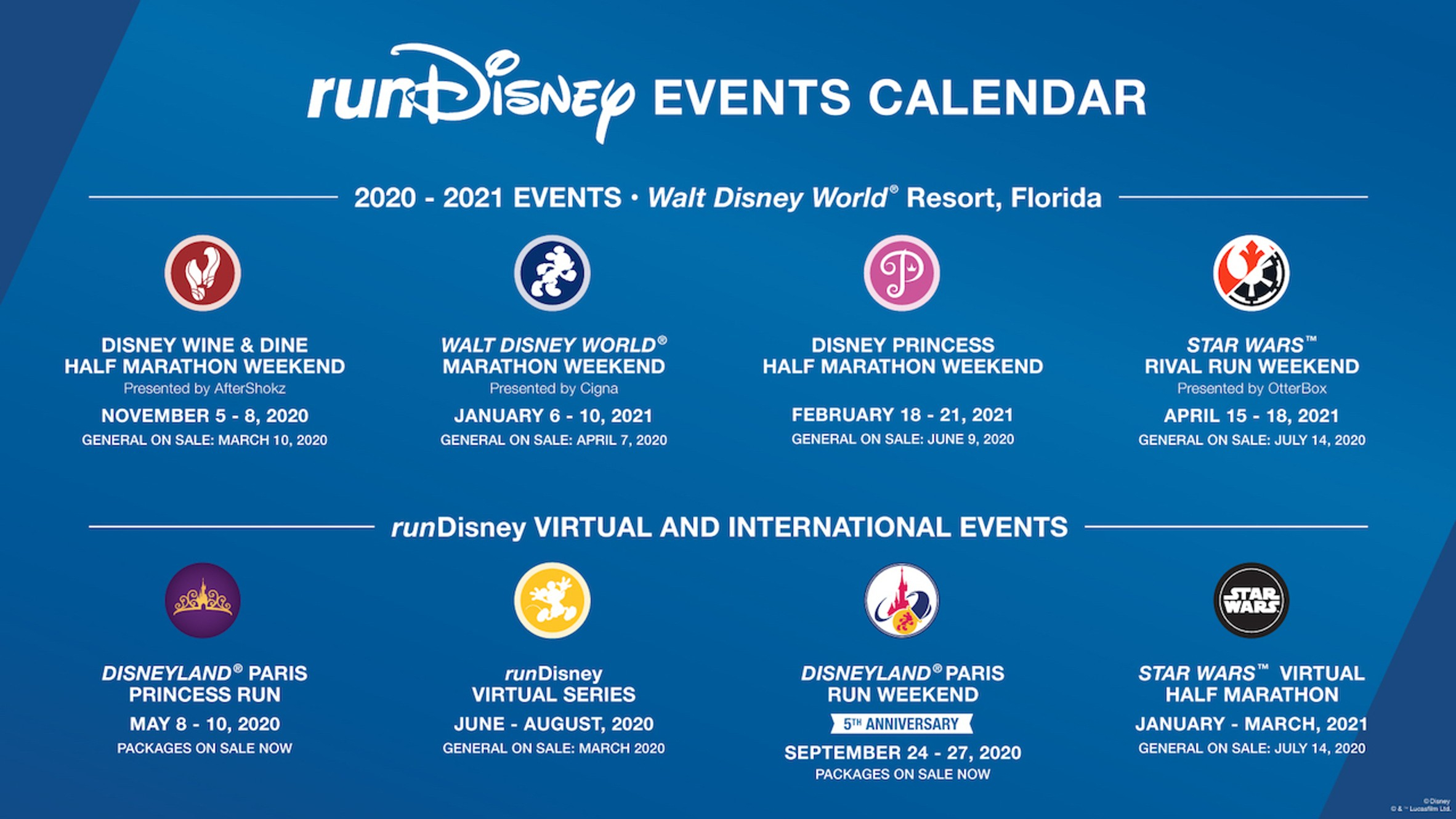 Rundisney Race Calendar For 2020-2021 intended for Cape May Calendar Of Events 2021