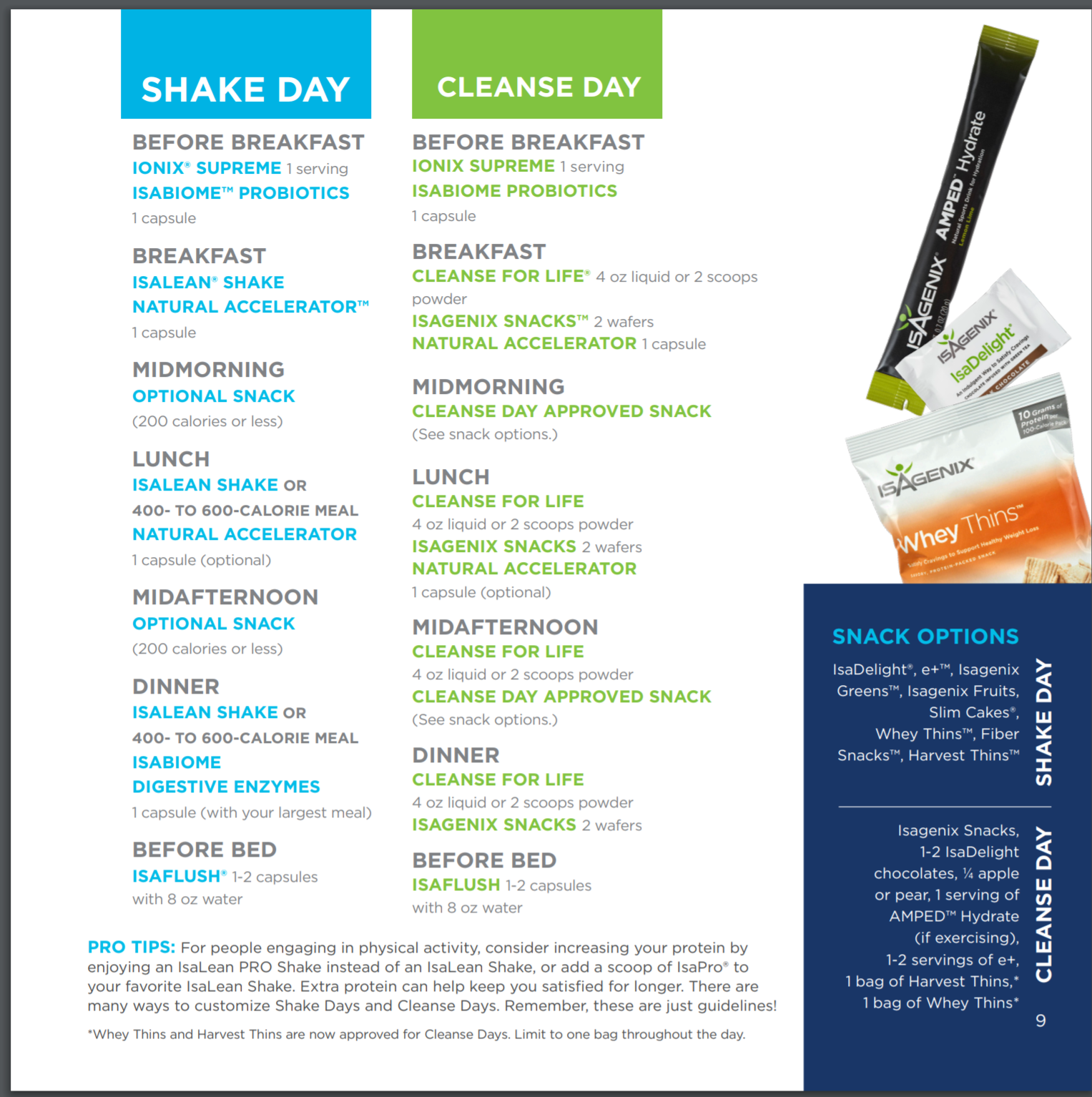 Shake And Cleanse Days W/ Isabiome (With Images)   Cleanse Inside Isagenix Shake Day Schedule Printable