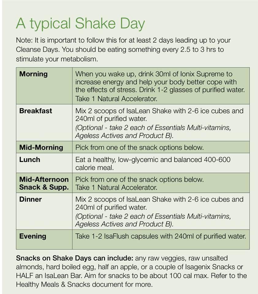 Shake Day   Isagenix Diet, Isagenix Within Isagenix Shake Day Schedule Printable