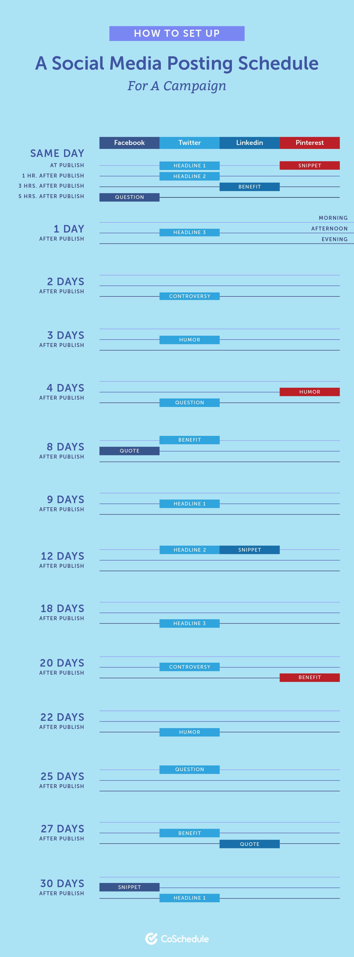 Social Media Editorial Calendar: How To Organize Yours Throughout Ny Times Editorial Calendar