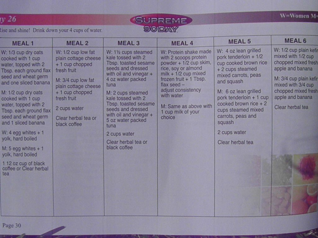 Supreme 90 Day Workout Diet Plan (With Images) | Supreme 90 Pertaining To Supreme 90 Day Calendar Pdf