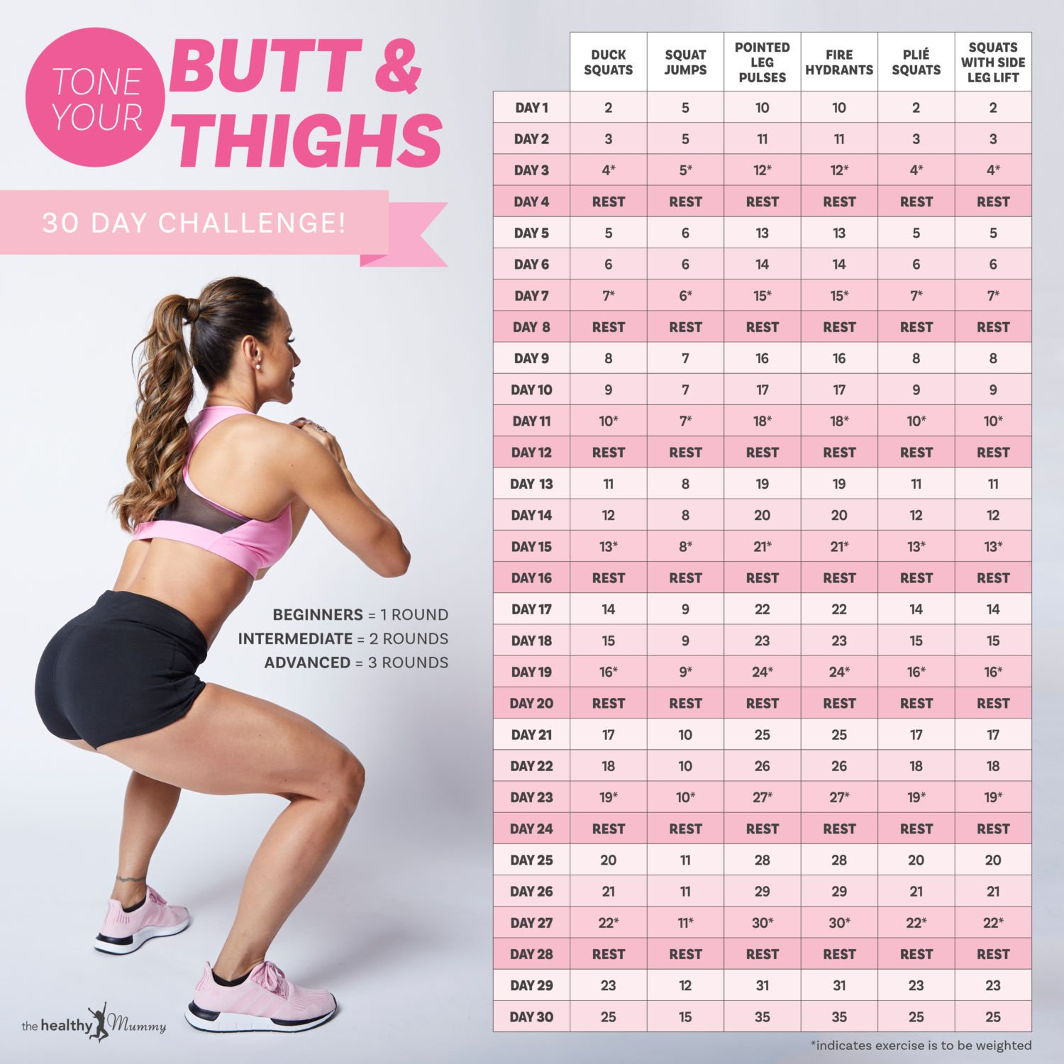 The Healthy Mummy 30 Day Butt And Thigh Challenge Pertaining To 30 Day Butt Gut And Leg Challenge Printable