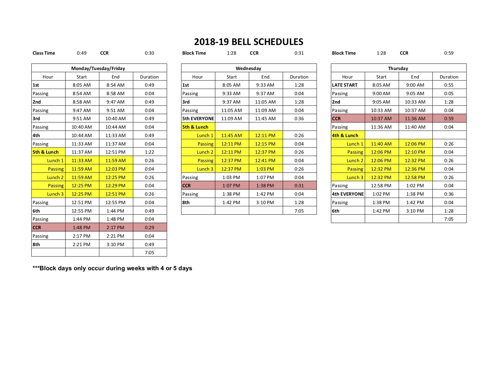 Usd 469 Pertaining To Topeka West High School Calendar