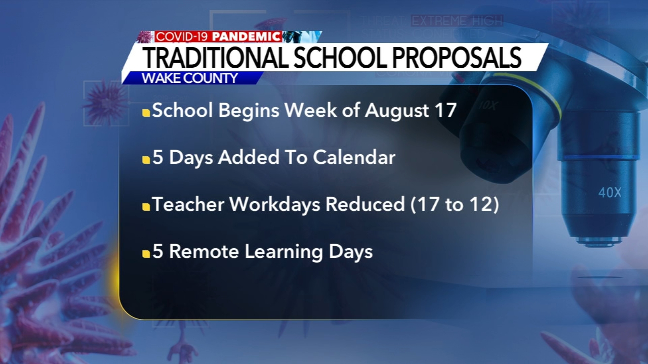 Wake County Schools Propose Changes To The 2020 21 School Calendar Regarding Wake County Family Court Calander