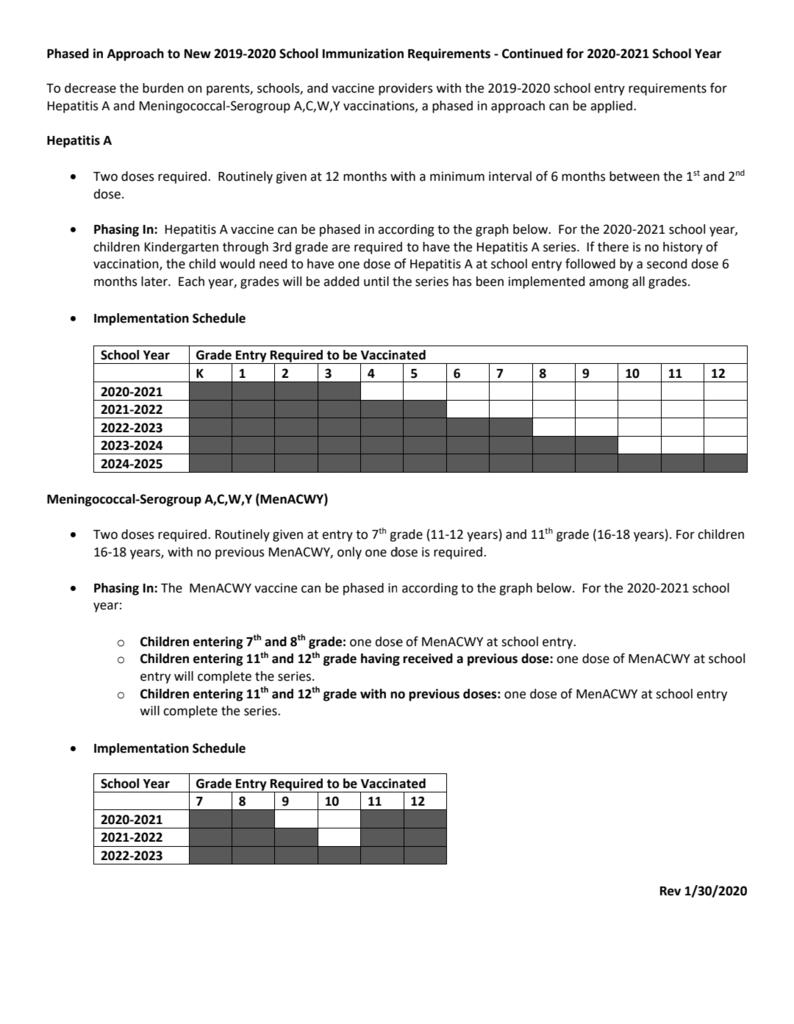 Washington County Schools Intended For 2021 2021 Kansas City School District Calendar