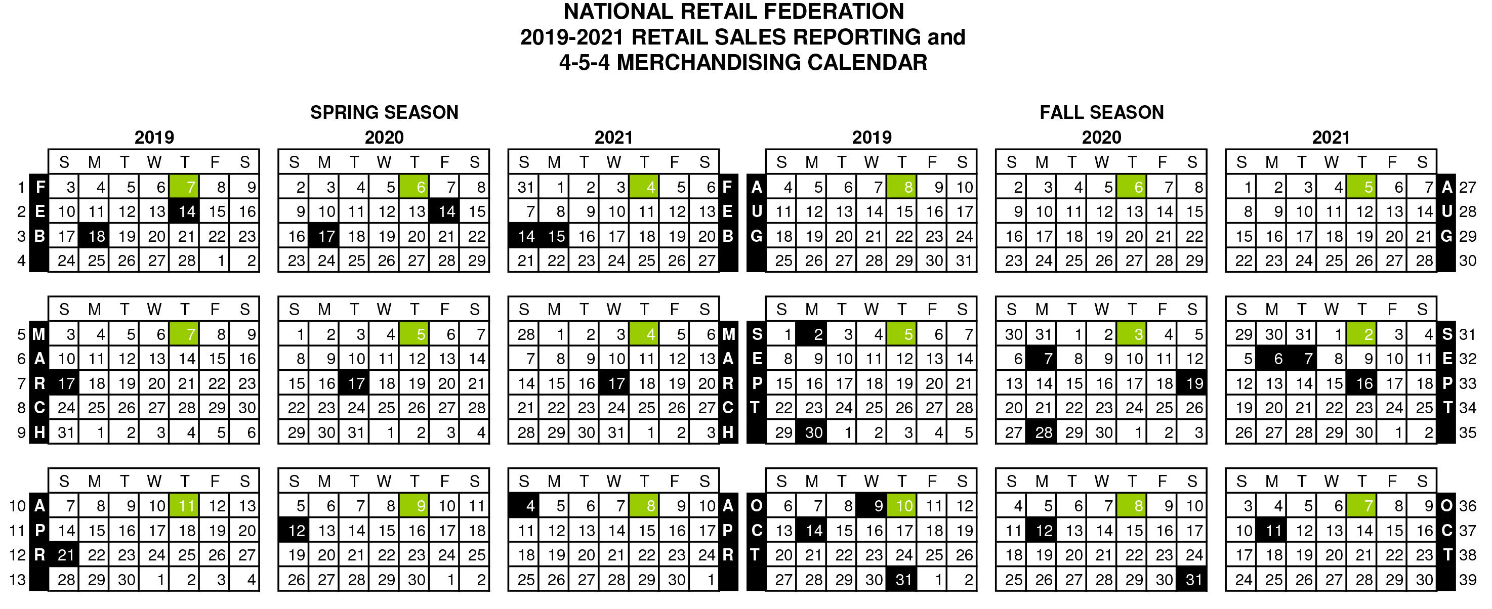 What Is The 4-5-4 Retail Calendar, And Should I Use It In My regarding 454 Retail Calendar 2020