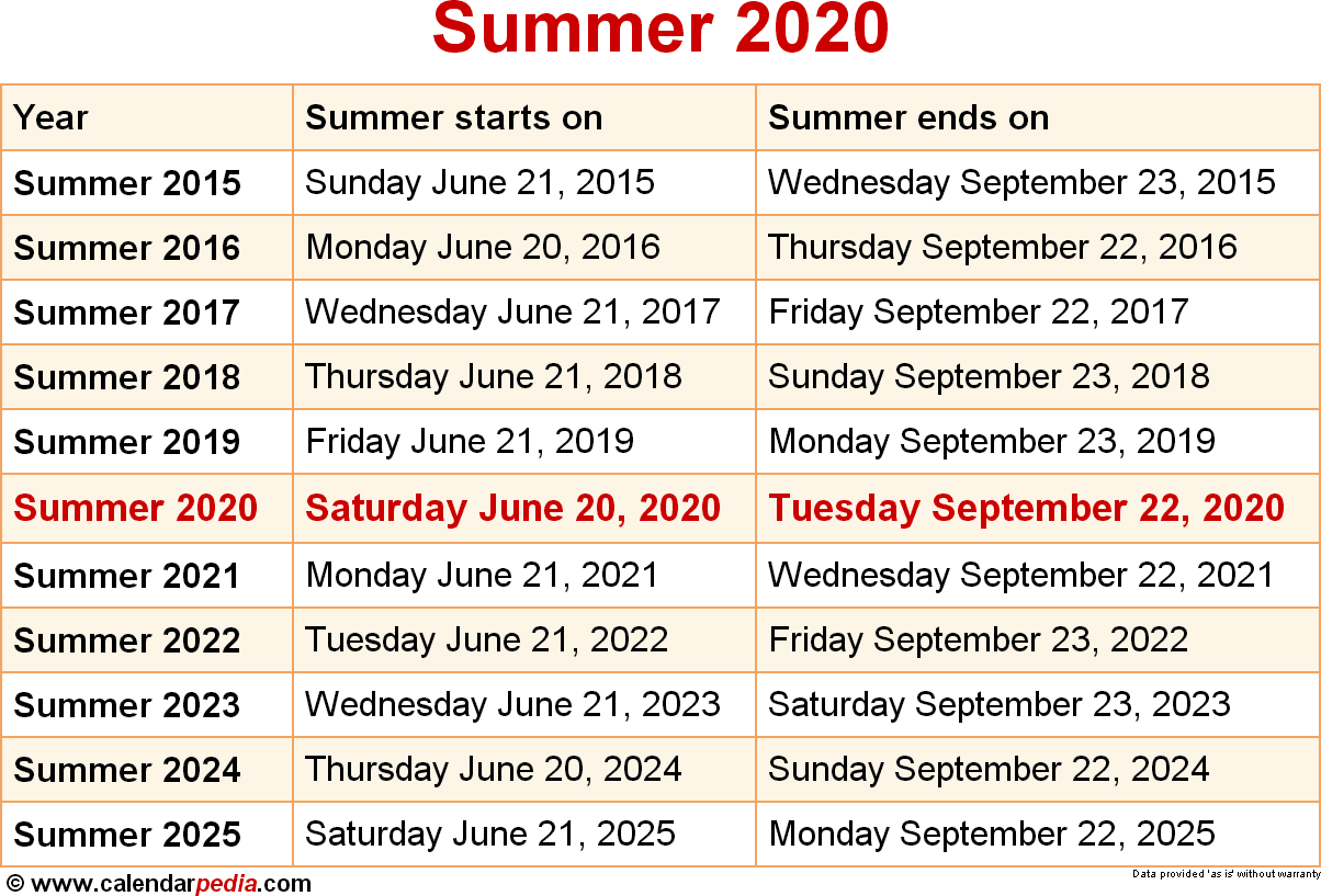When Is Summer 2020? Pertaining To Last Day Of Summer Calendar