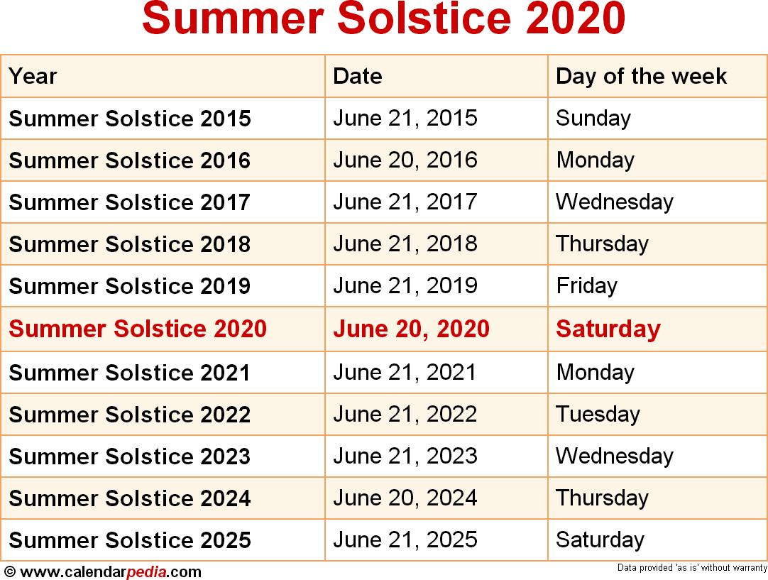 When Is Summer Solstice 2020? In Last Day Of Summer Calendar