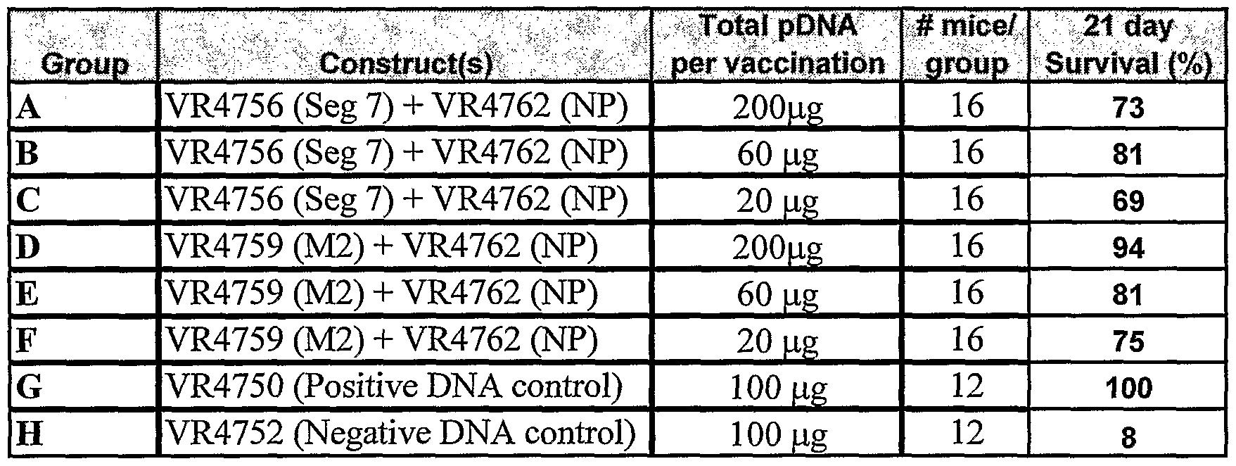 Wo2005116270A2 – Influenza Virus Vaccine Composition And For Gcu Academic Calendar 2021 20