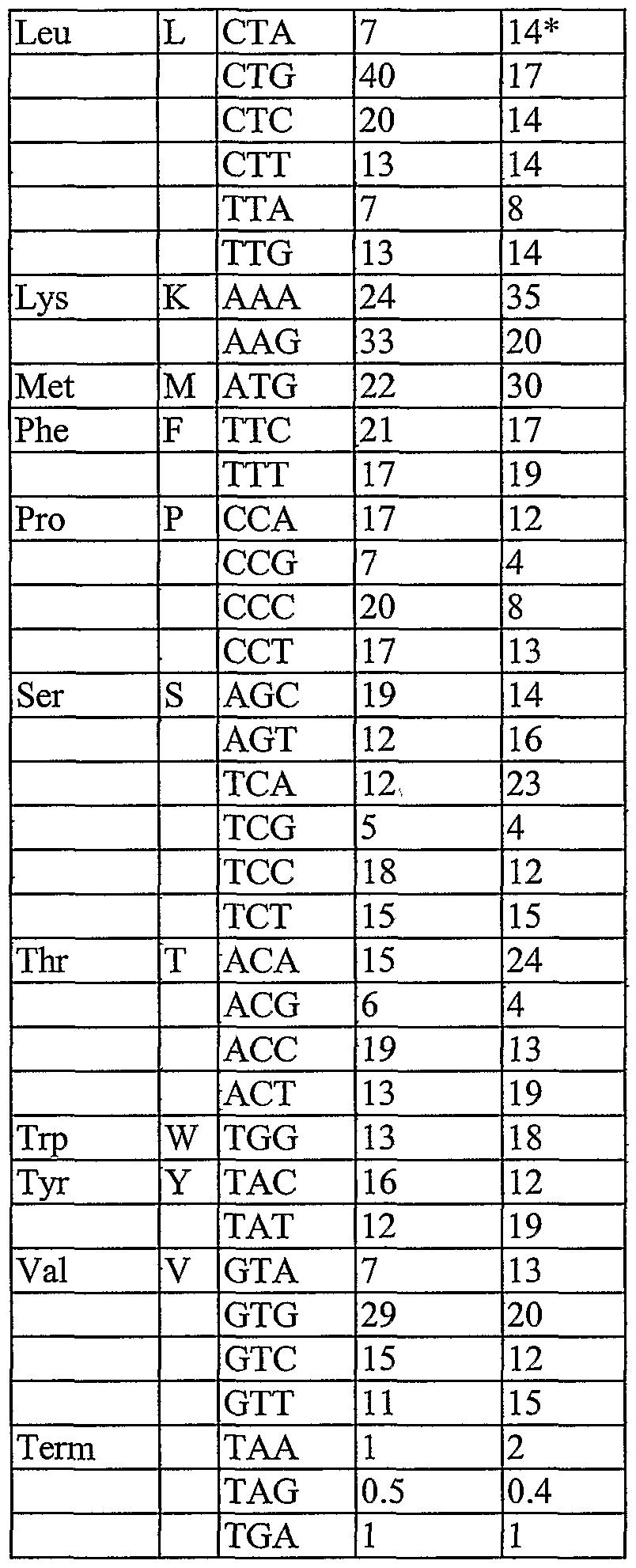 Wo2005116270A2 – Influenza Virus Vaccine Composition And In Gcu Academic Calendar 2021 20