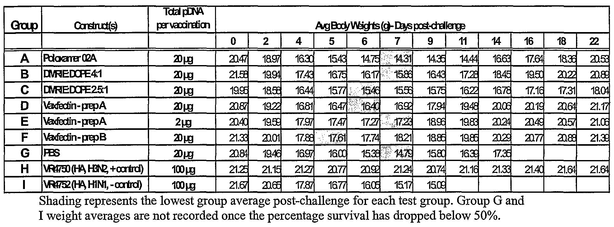 Wo2005116270A2 - Influenza Virus Vaccine Composition And In Gcu Academic Calendar 2021 20