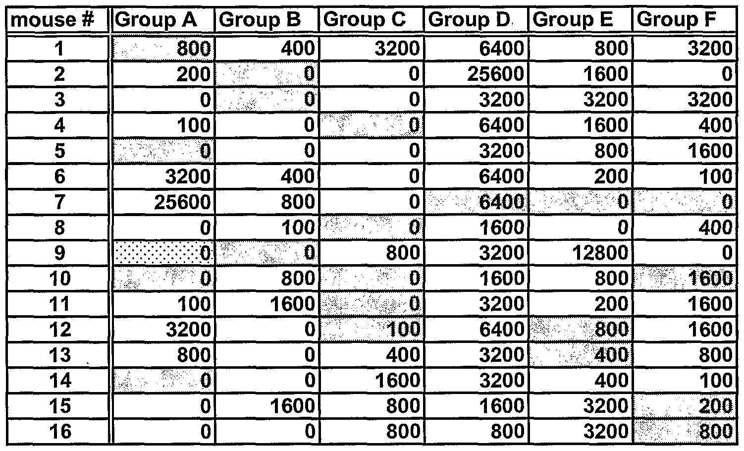 Wo2005116270A2 - Influenza Virus Vaccine Composition And Inside Gcu Academic Calendar 2021 20