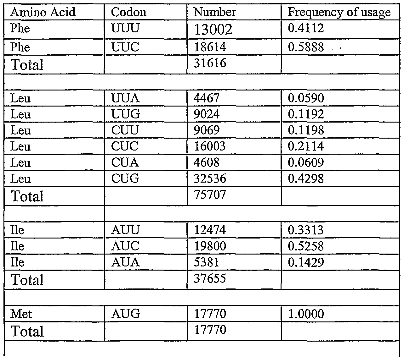 Wo2005116270A2 – Influenza Virus Vaccine Composition And Pertaining To Gcu Academic Calendar 2021 20