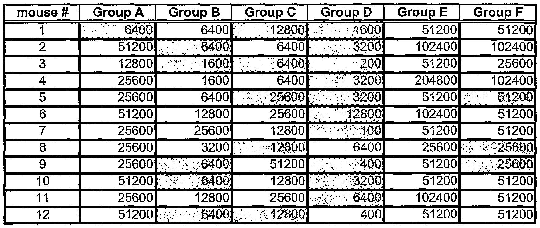 Wo2005116270A2 – Influenza Virus Vaccine Composition And Throughout Gcu Academic Calendar 2021 20