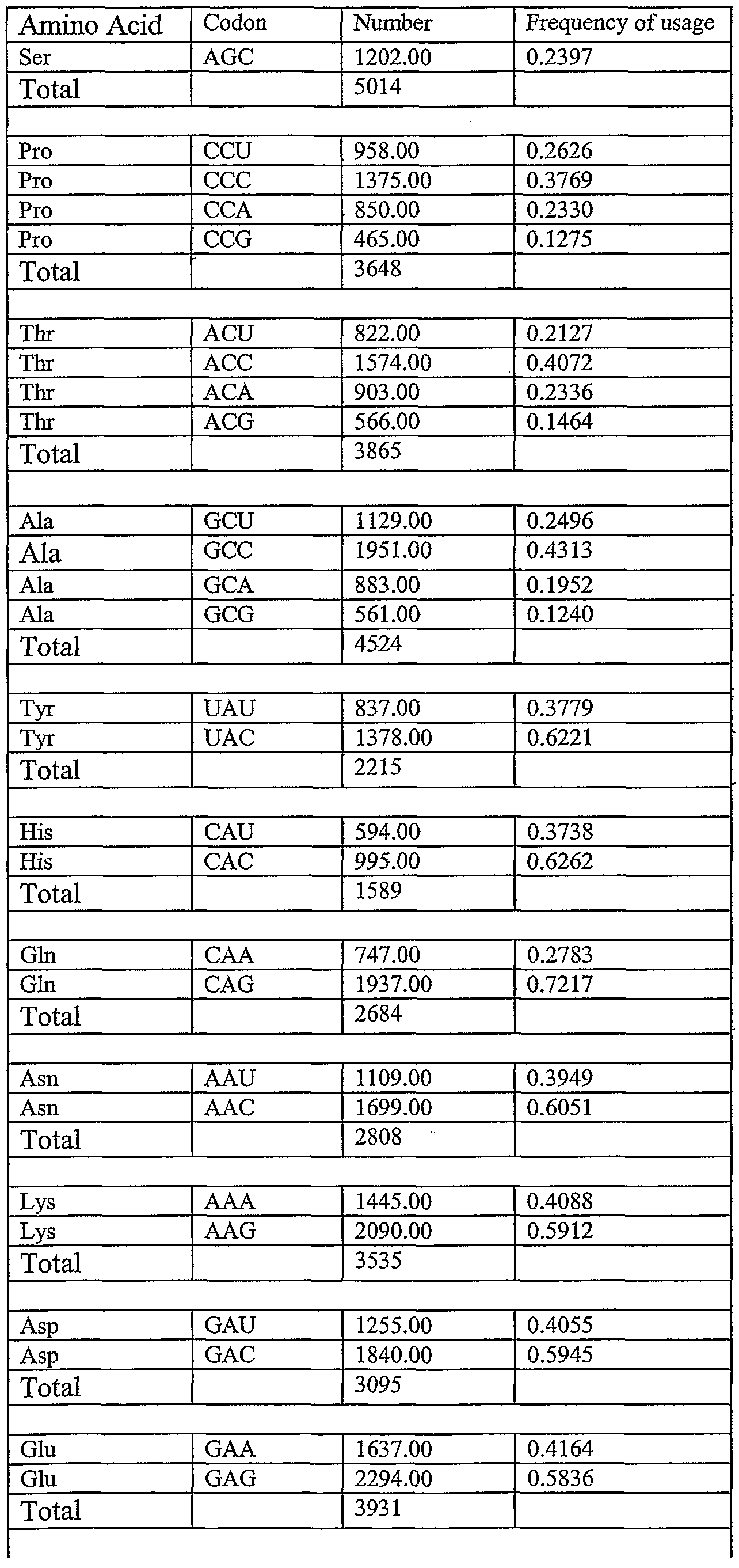 Wo2005116270A2 - Influenza Virus Vaccine Composition And within Gcu Academic Calendar 2021-20