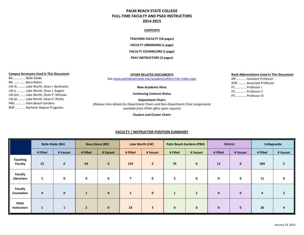 2014 2015 [Word] - Palm Beach State College In Palm Beach State College School Calendar